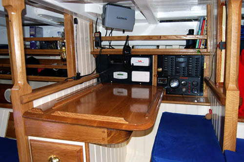 In Praise of Stupid Boats and Smarter Skippers…