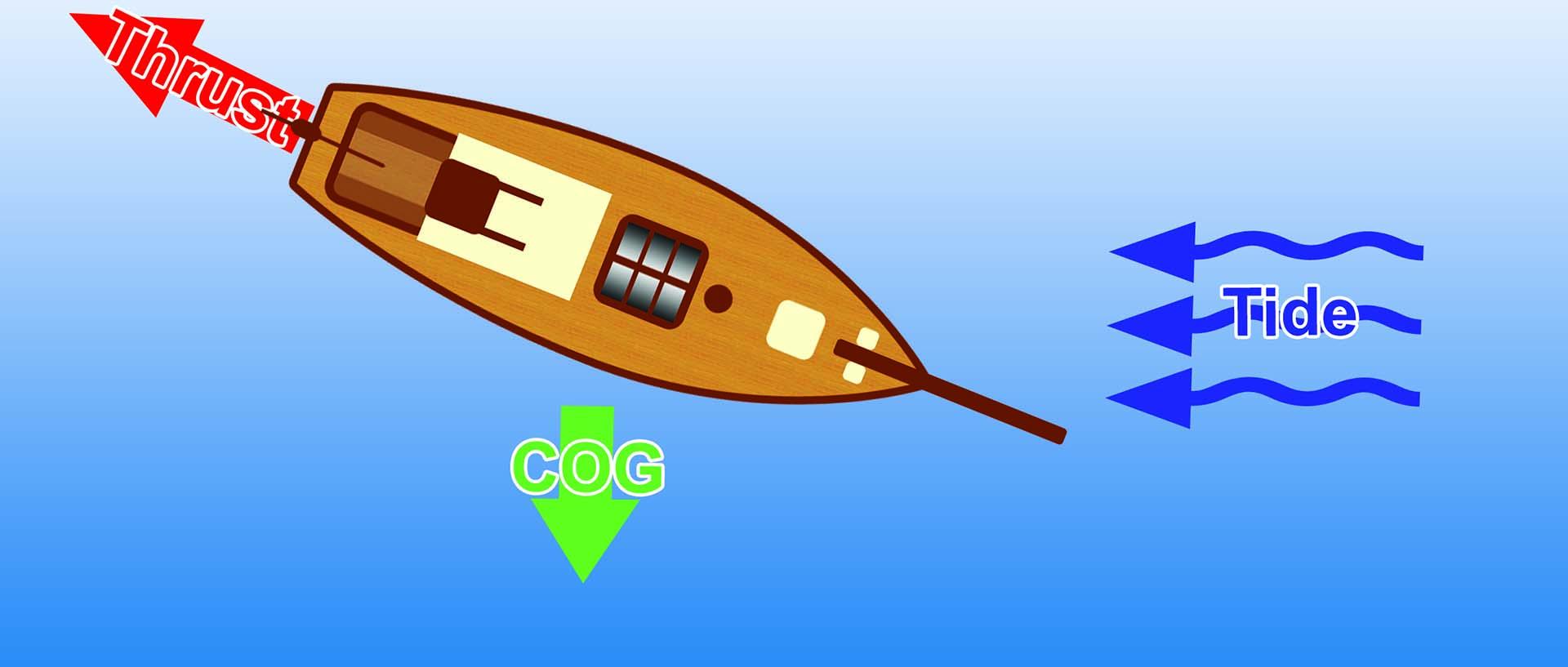 Ferry Gliding Sideways 2