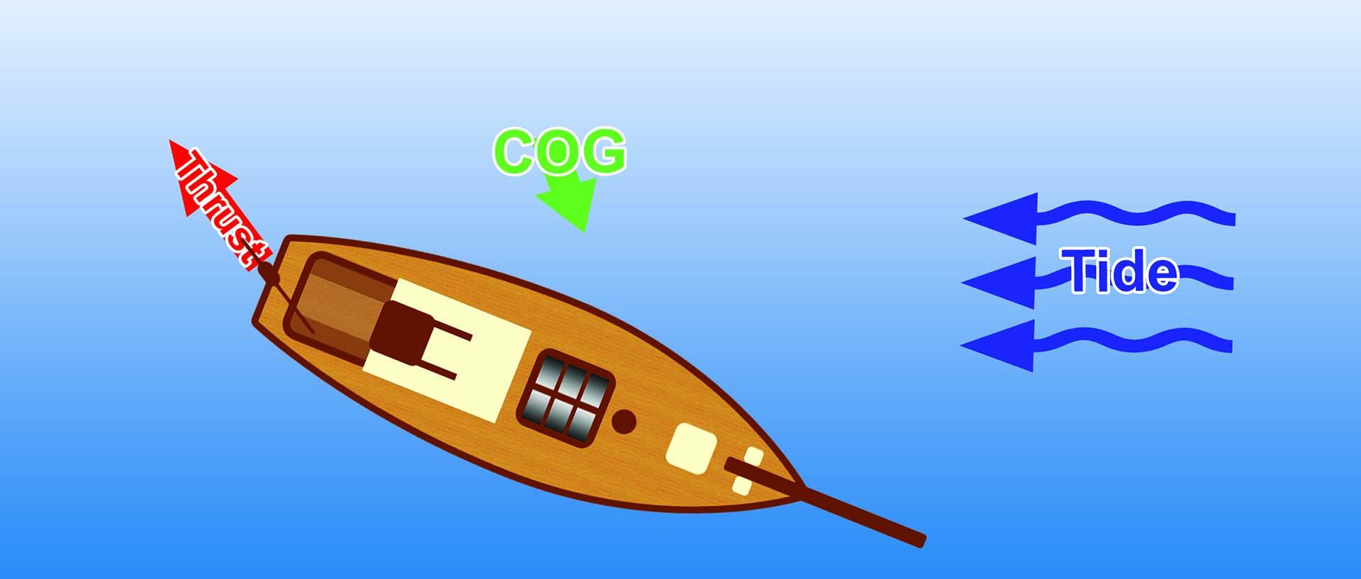 Ferry Gliding Sideways 3