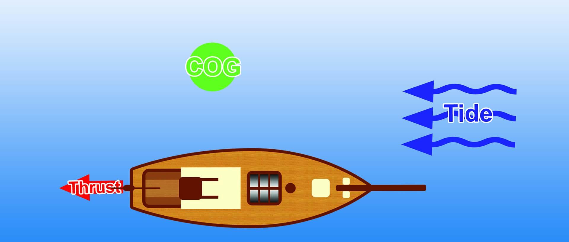 Ferry Gliding Sideways 4